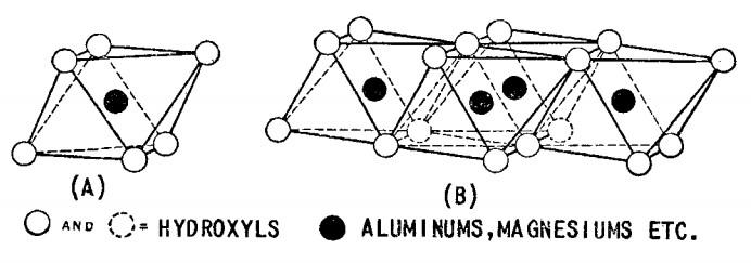 Bentonite-article-fig1