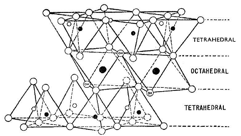 Bentonite-article-fig3a
