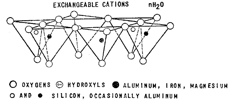 Bentonite-article-fig3b